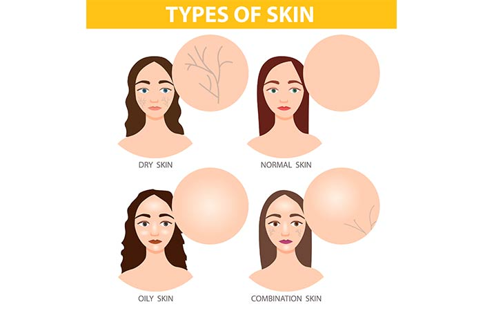 Understand Your Skin Type - How To Choose The Right Foundation