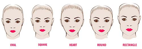 How To Measure Your Facial Dimensions