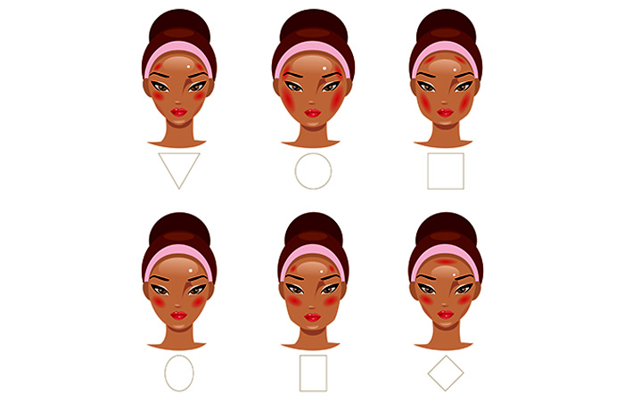 Brilliant How To Know Your Face Shape 6 Different Face Shapes For Makeup Schematic Wiring Diagrams Amerangerunnerswayorg