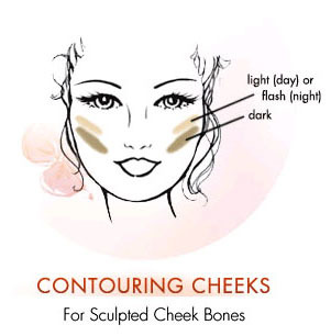 Cheekbones