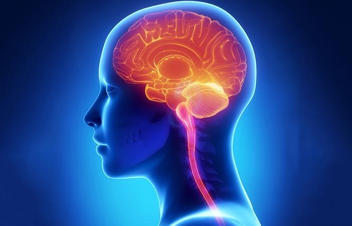 Turmeric Benefits - Promotes Brain Health & Prevents Neurology