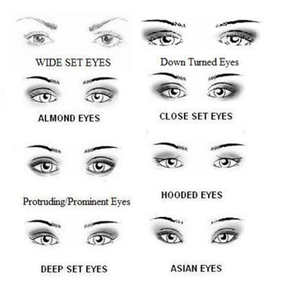 7 simple steps to apply eye makeup for wide set eyes