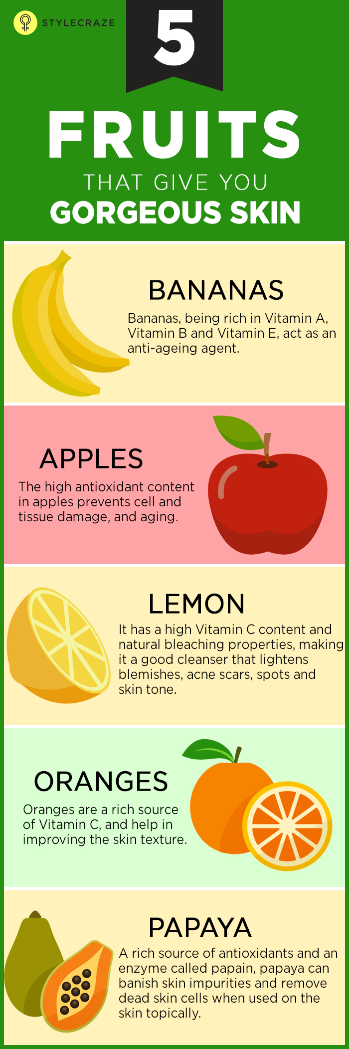 healthy fruits for skin fruit battery