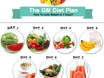 GM Diet – Is It The Best Plan For Weight Loss In 7 Days