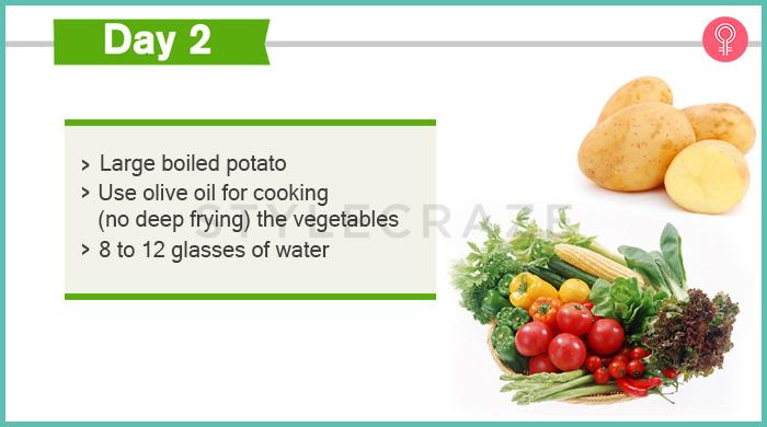 gm diet menu for vegetarians