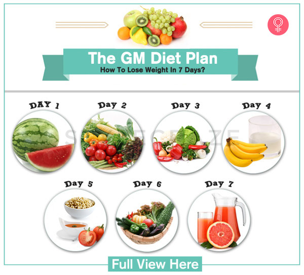 3 day healthy average diet plan