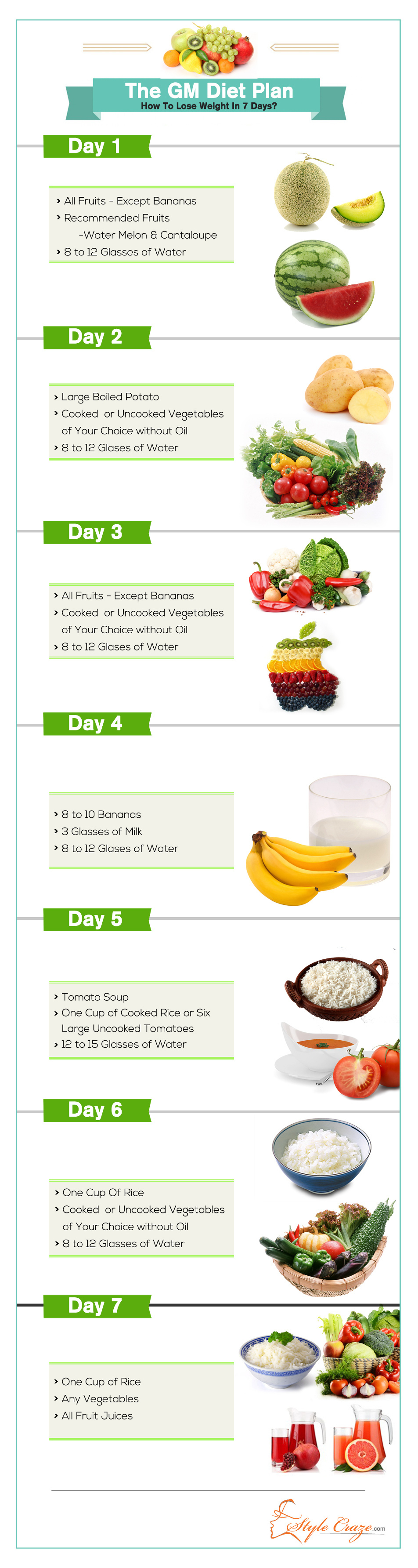 Gm diet plan chart for weight loss