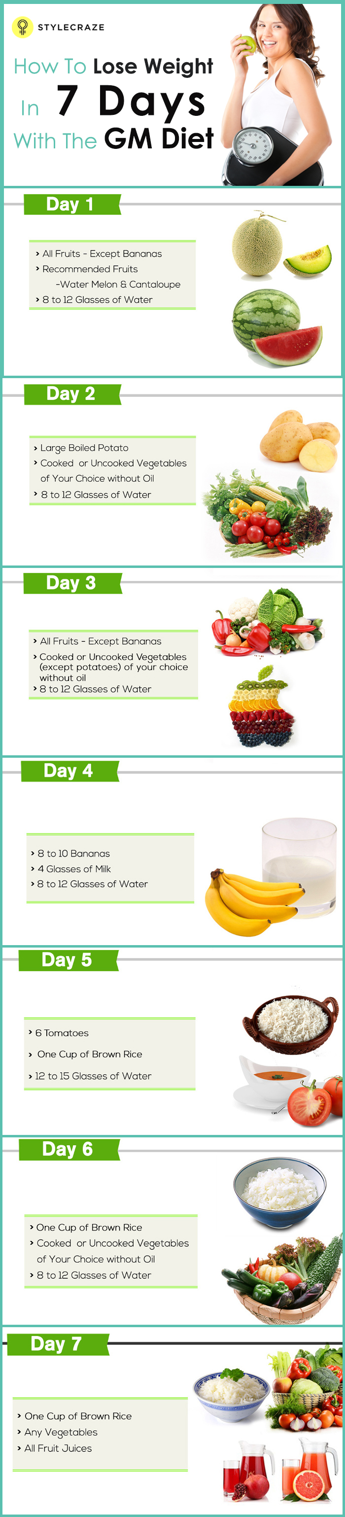 what is the 7 day diet plan