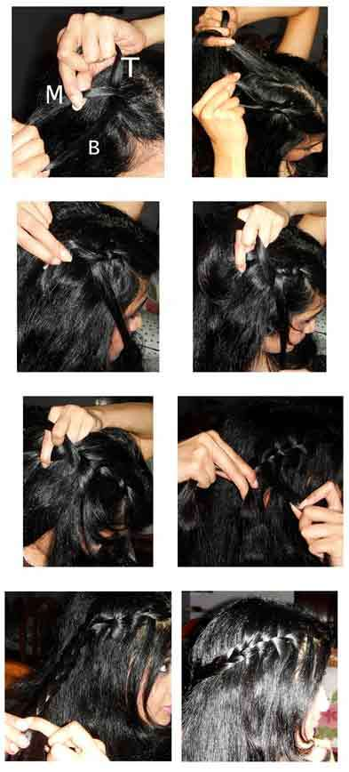 Pick up a section of hair from the side and start with a regular ...