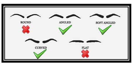 Astounding Eyebrows For Square Face Shape Hairstyles For Men Maxibearus