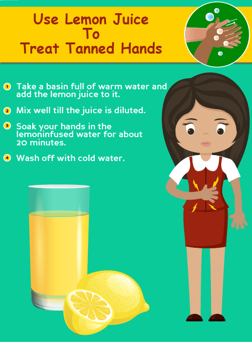 3. Lemon Juice,,.