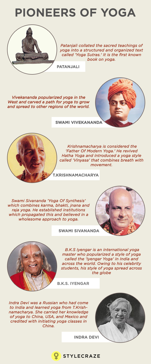 Pioneers Of Yoga
