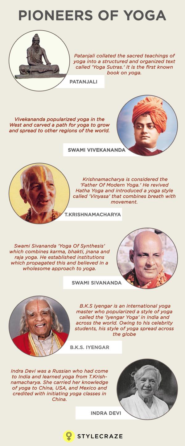 Pioneers Of Yoga