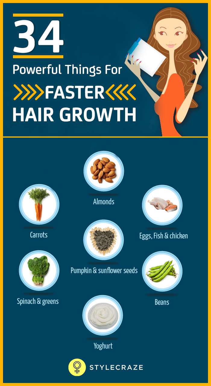 34 Powerful Things For Faster Hairgrowth