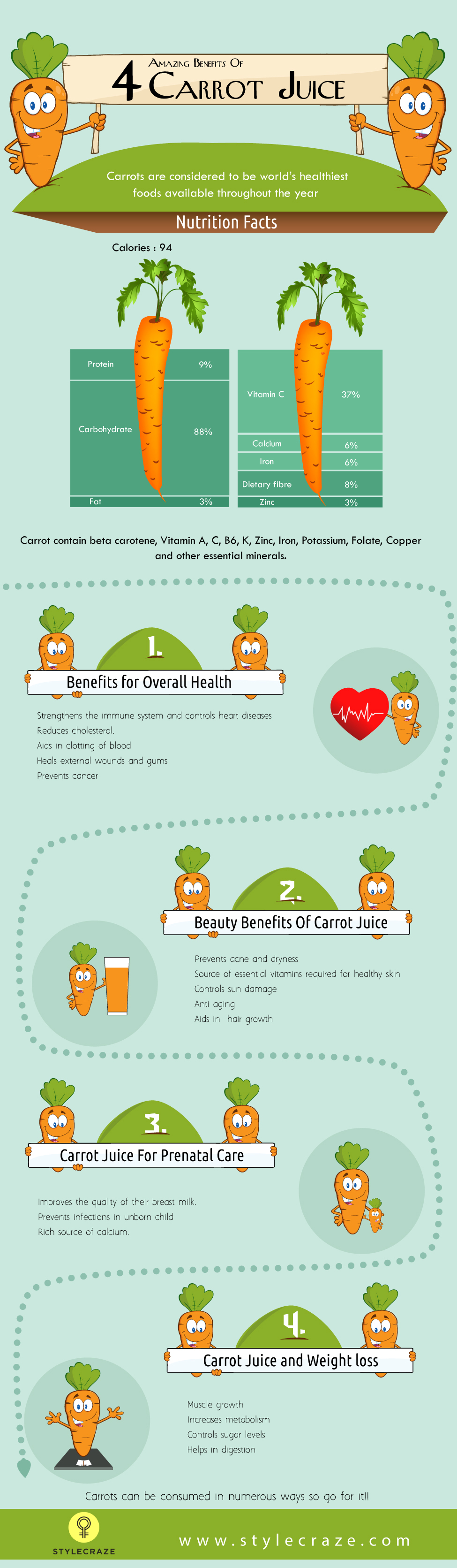24 Amazing Benefits Of Carrot Juice