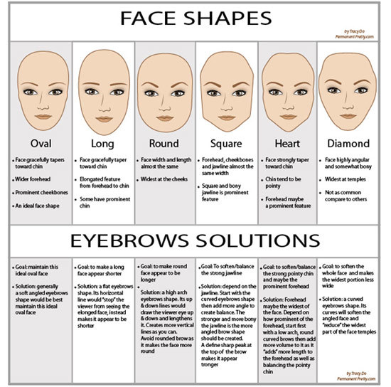 Prime How To Do Eyebrow Threading At Home Diy With Detailed Steps And Hairstyles For Men Maxibearus
