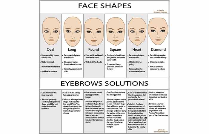 Eyebrow Threading - Eyebrow Threading Shapes