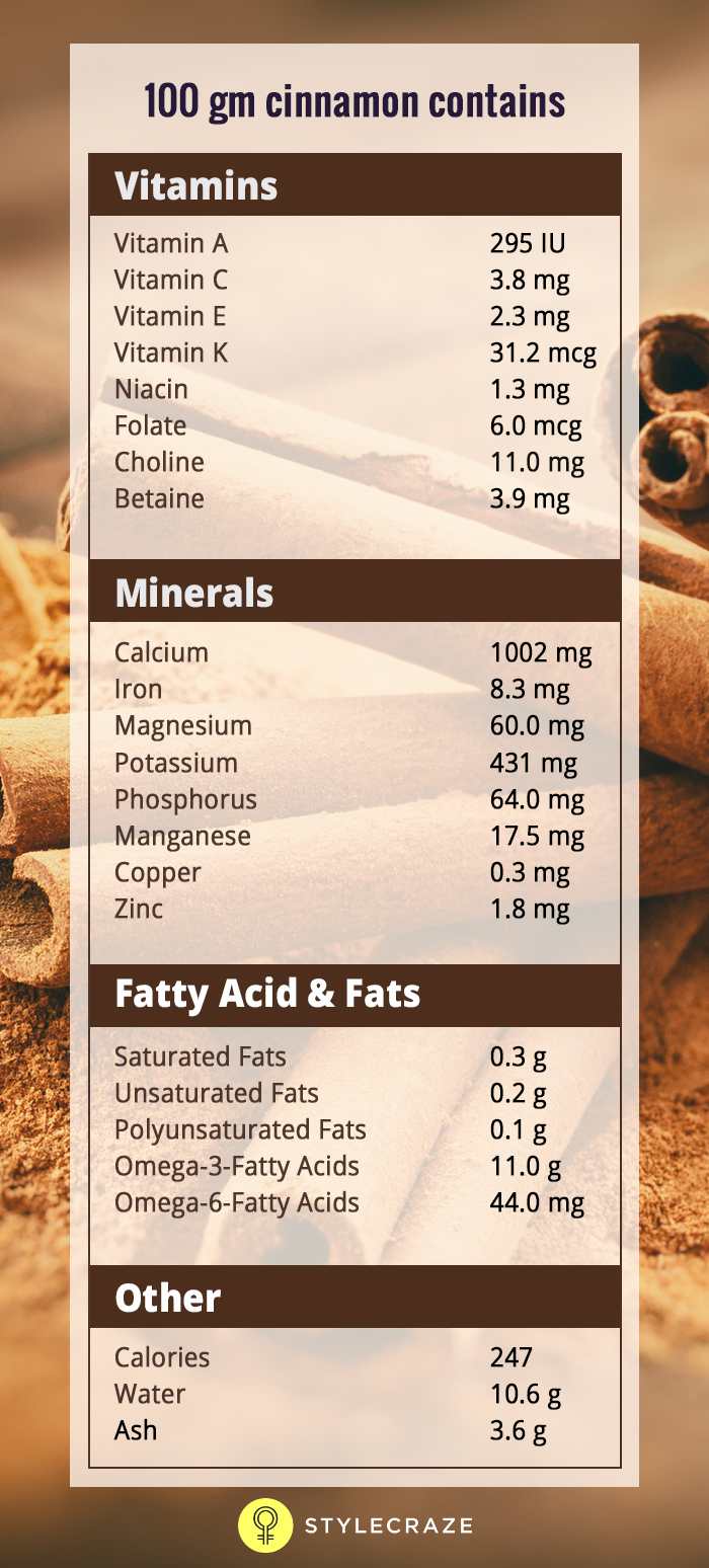 Cinnamon For Weight Loss - Cinnamon Nutrition Facts