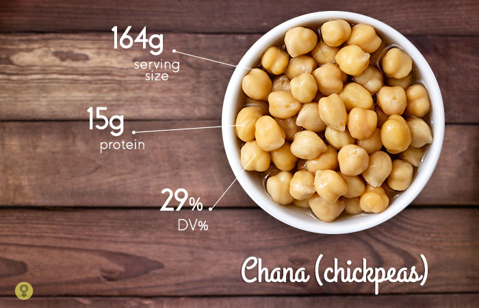 Chana (Chickpeas)