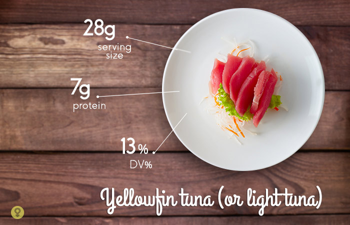 Yellowfin Tuna (Or Light Tuna)