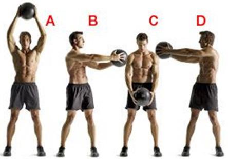 Medicine Ball Exercises - Big Circles