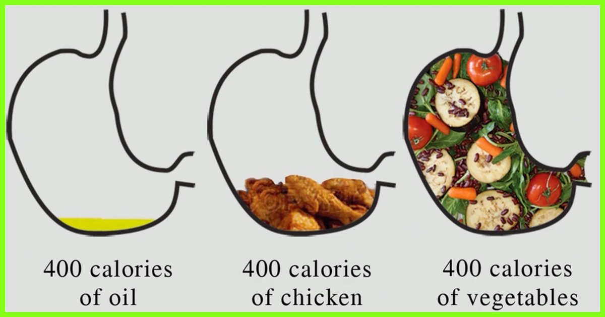 1200 calorie diet plan for weight loss - benefits, safety, and foods