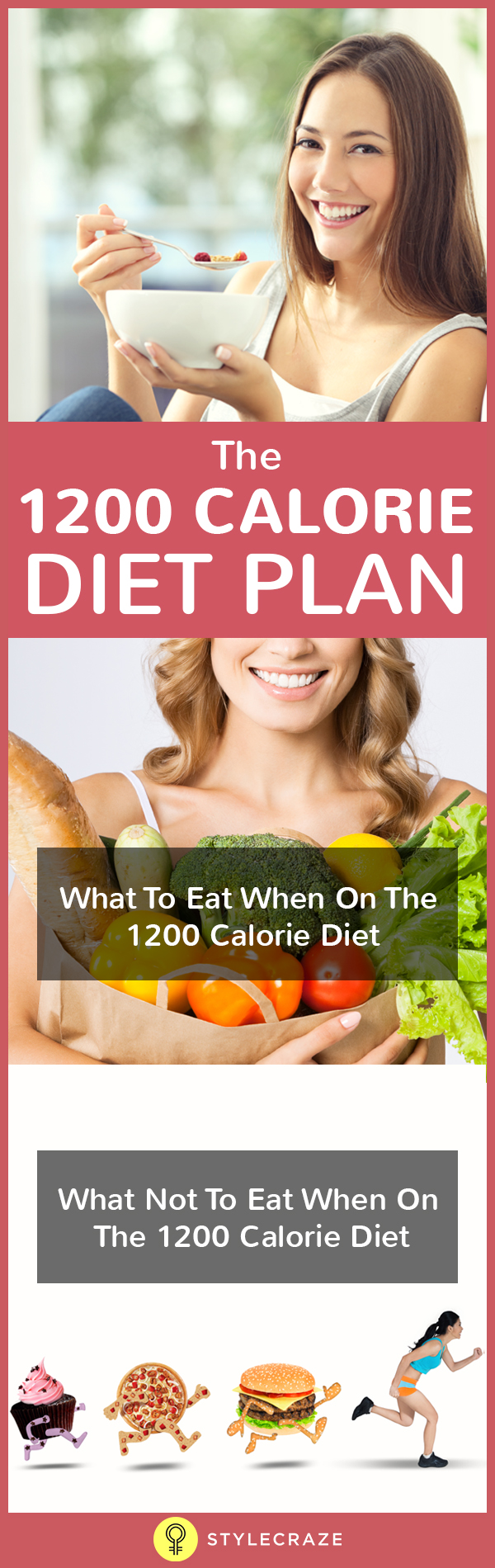 The 1200 calorie diet plan