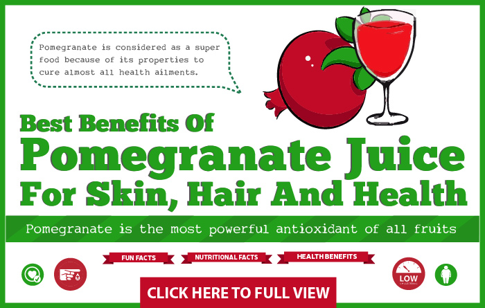 Value of Pomegranate