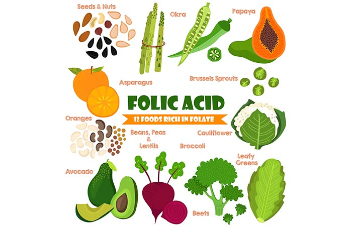 What Foods Are Rich In Folate