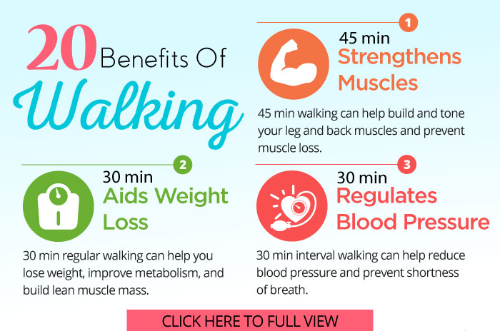 top 20 health benefits of walking daily
