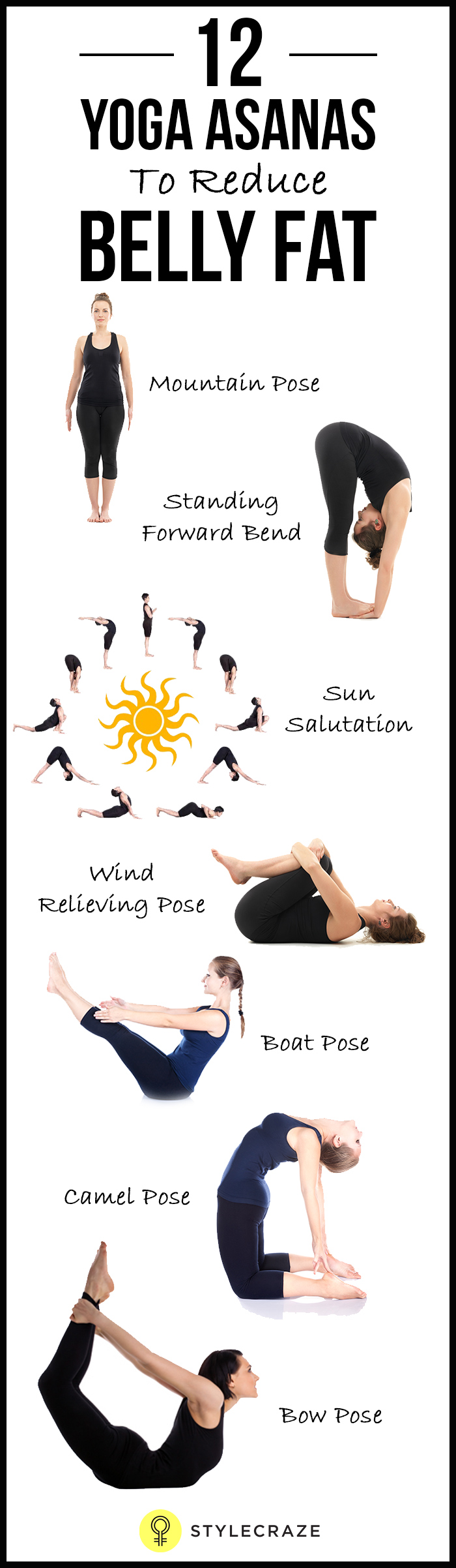 Yoga Exercises For Quick Weight Loss