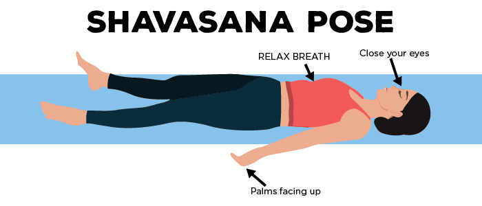 Should Know Before Practicing The Asana