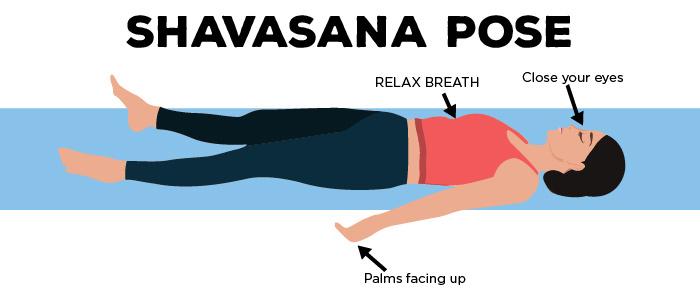 Deve saber antes de praticar o Asana