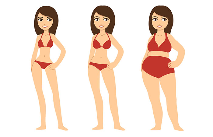Reasons For Weight Gain - Body Type