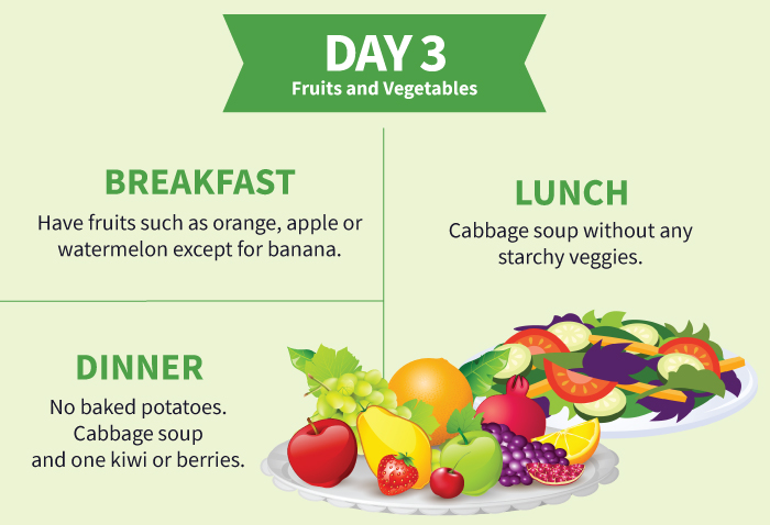 Cabbage Soup Diet - Day-3 Fruits and Vegetables