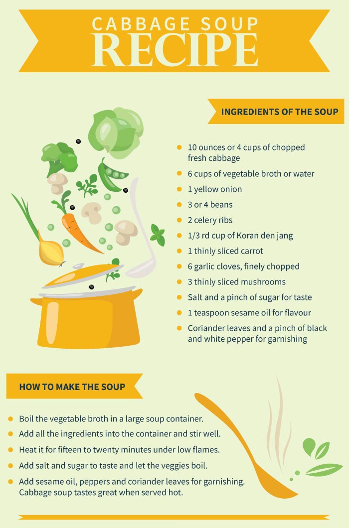 How To Prepare The Original Cabbage Soup Diet Weight Loss Recipe