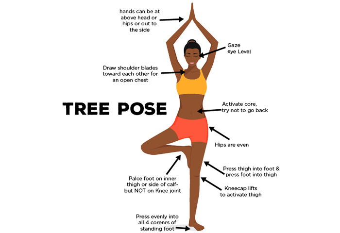 Know Before You Do The Vrikshasana