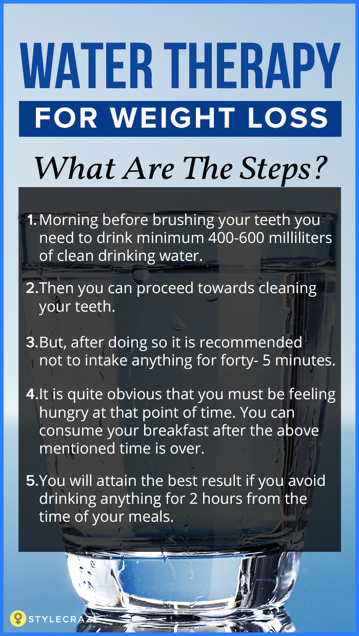 Water-Therapy-For-Weight-Loss-What-Are-The-Steps (1)
