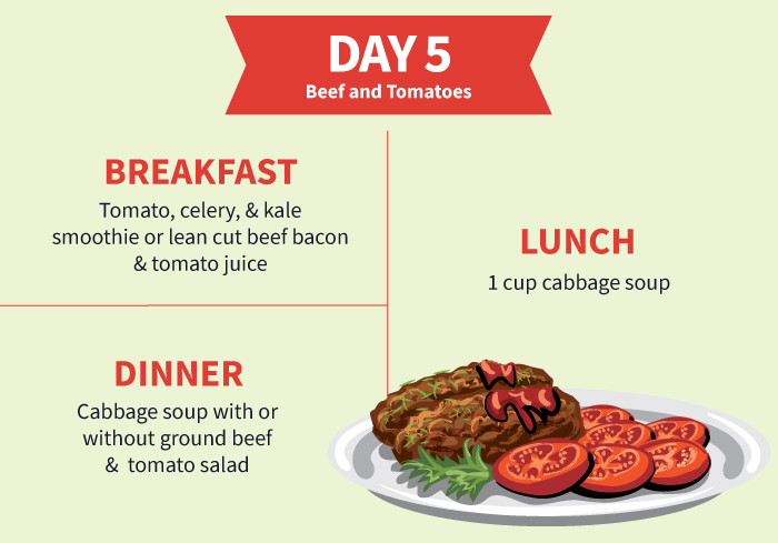 Cabbage Soup Diet Day-5 Plan