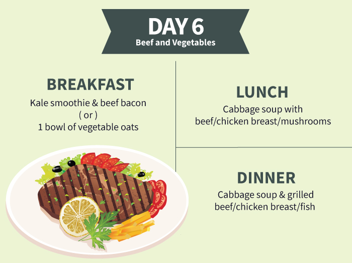 Cabbage Soup Diet Day-6 Plan