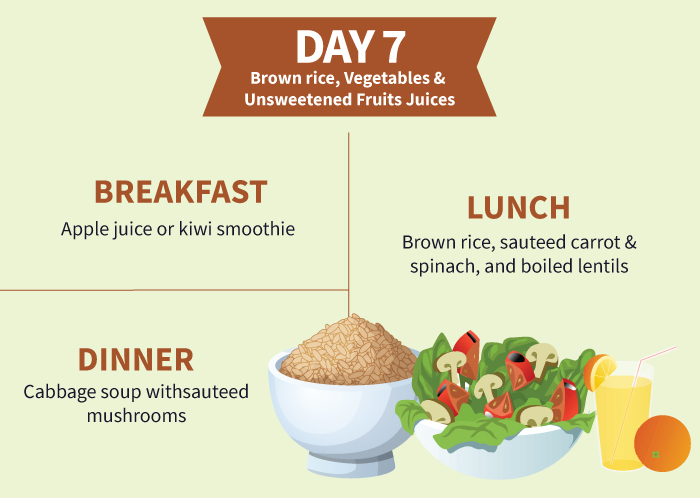 Cabbage Soup Diet Day-7 Plan