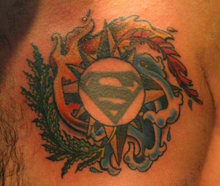 Element Compass Tattoo