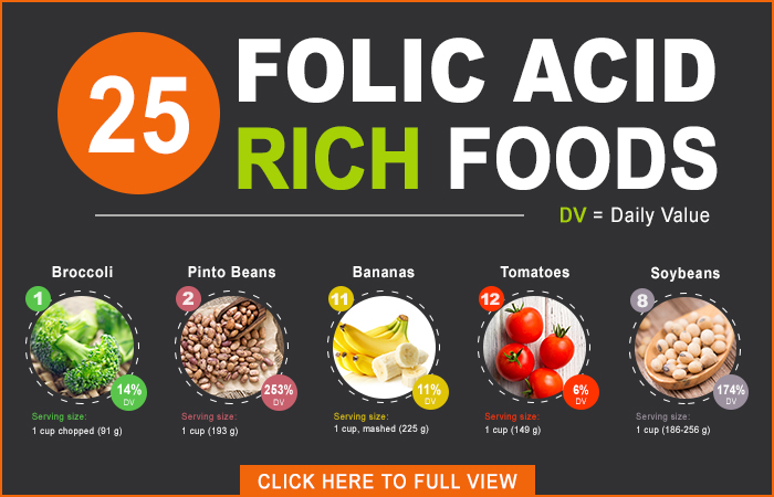 25 Foods High in Folic Acid