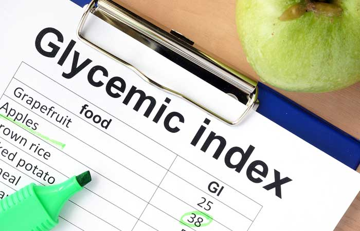 Acne Diet - Low Glycemic Index (GI) Diet