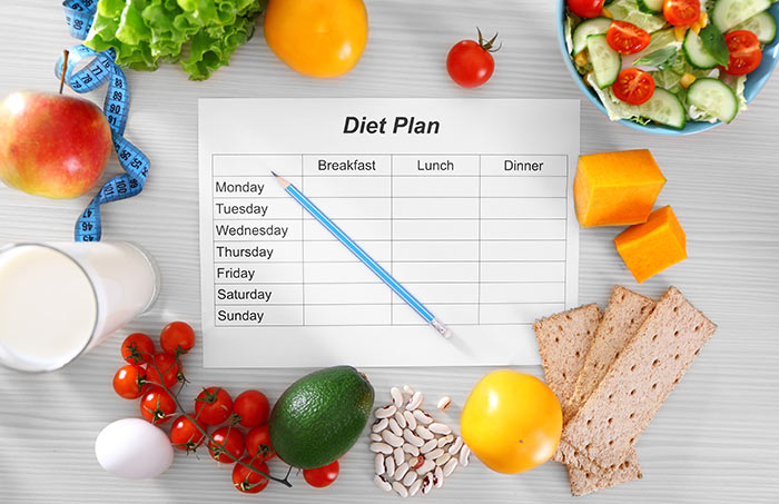 7-Day 1500 Calorie Diet Plan