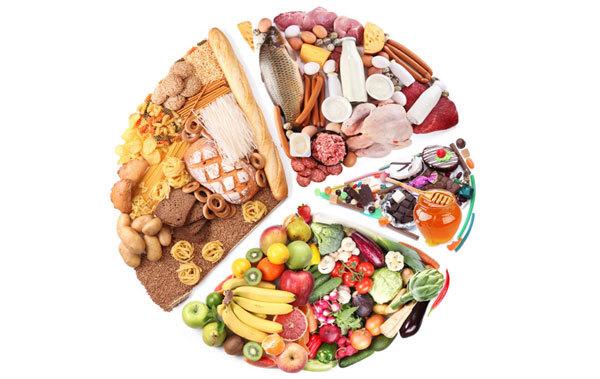 Diets That Work - 1000 Calorie Diet