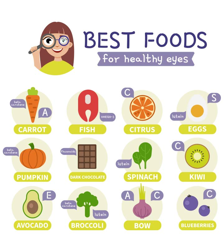 What Foods Are Good For Your Eyes?