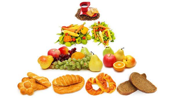Diets That Work - GM Diet