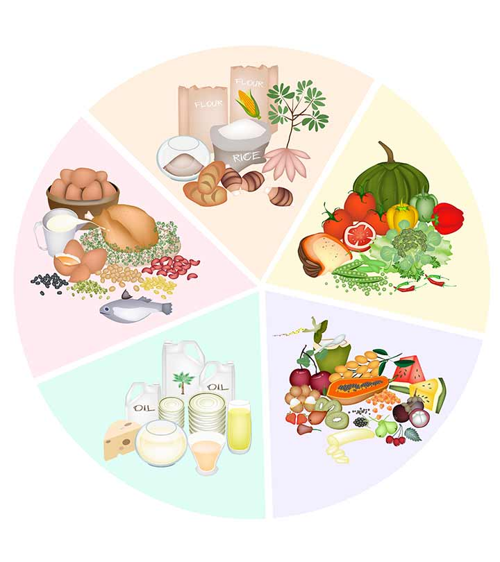 Diet For PCOS Women - What Foods To Eat And To Avoid?
