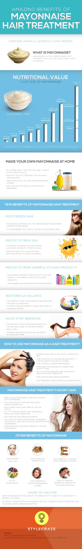 8 Amazing Benefits Of Mayonnaise Hair Treatment